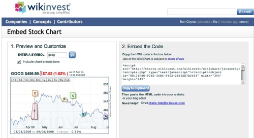 Wikinvest Embed Stock Chart